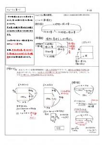 ニュートン算-1のサムネイル